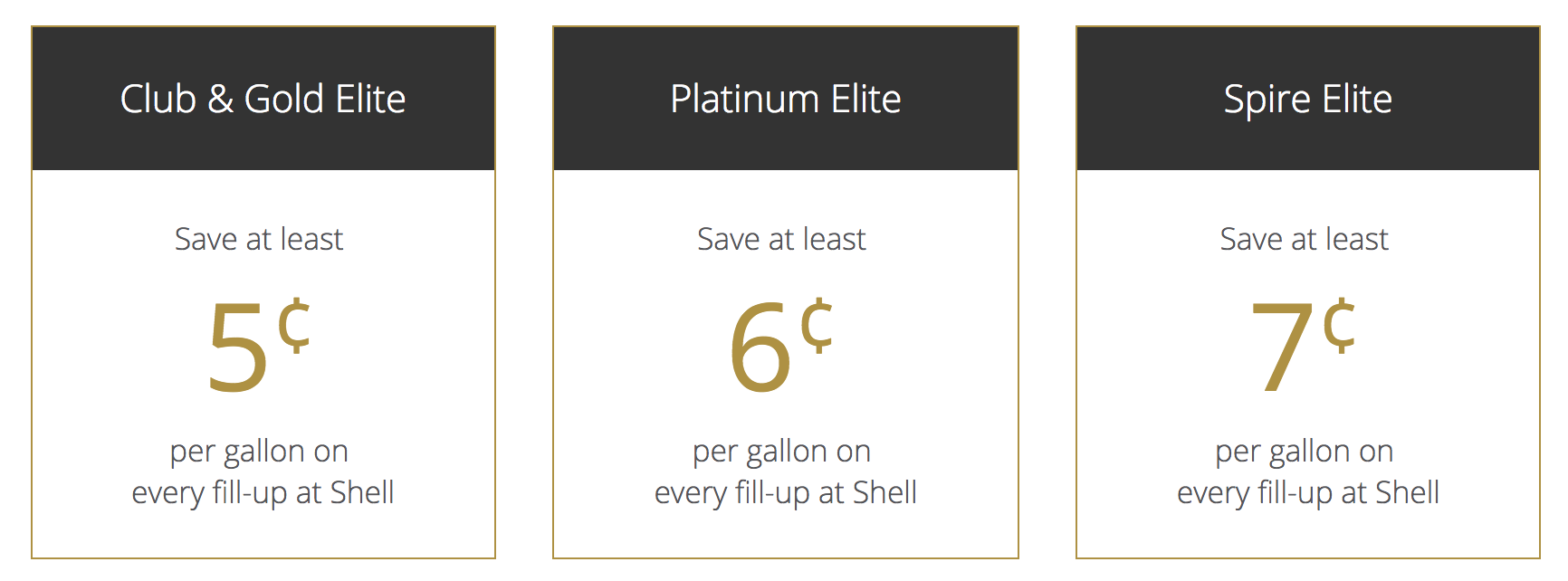 Save Up 32 Cents Per Gallon With This Ihg Hotels Promotion
